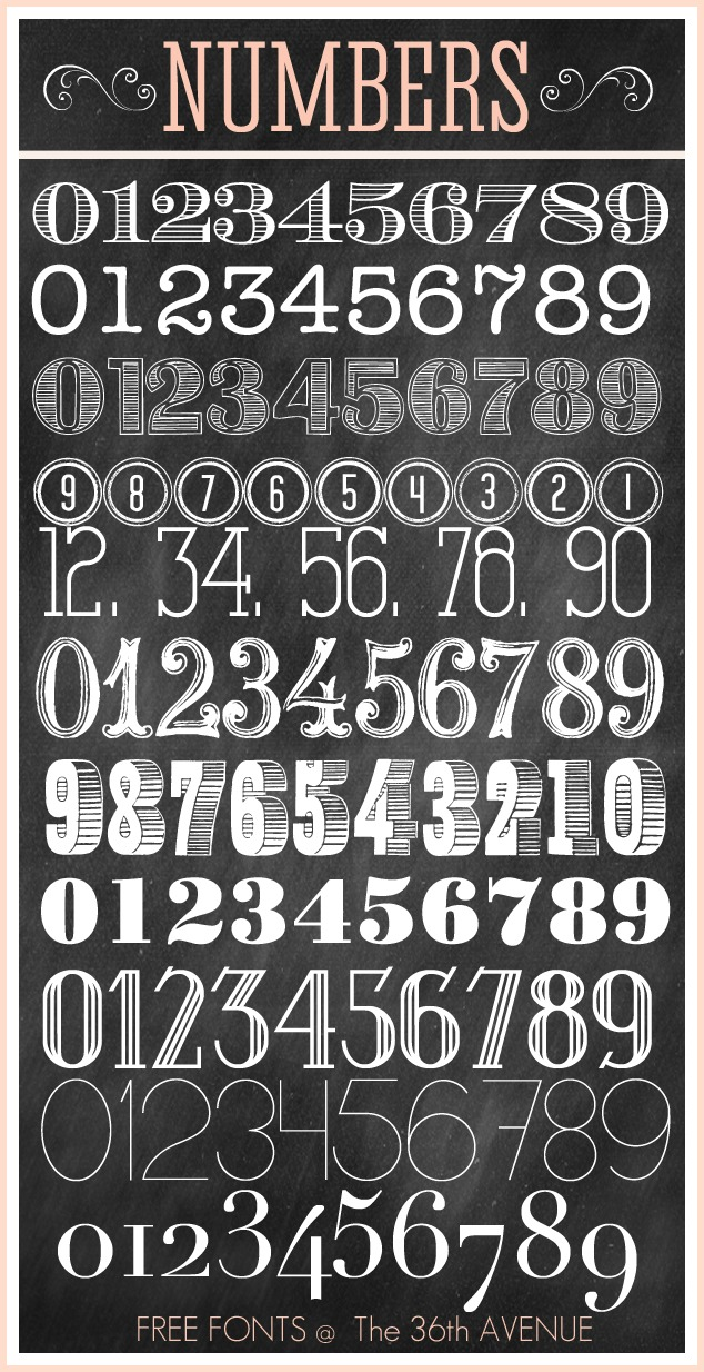 Awesome Number Free Fonts @the36thavenue Enjoy! #fonts #numbers