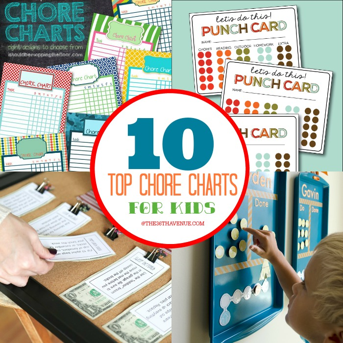 Top Chore Chart for kids at the36thavenue.com These are seriously the best!
