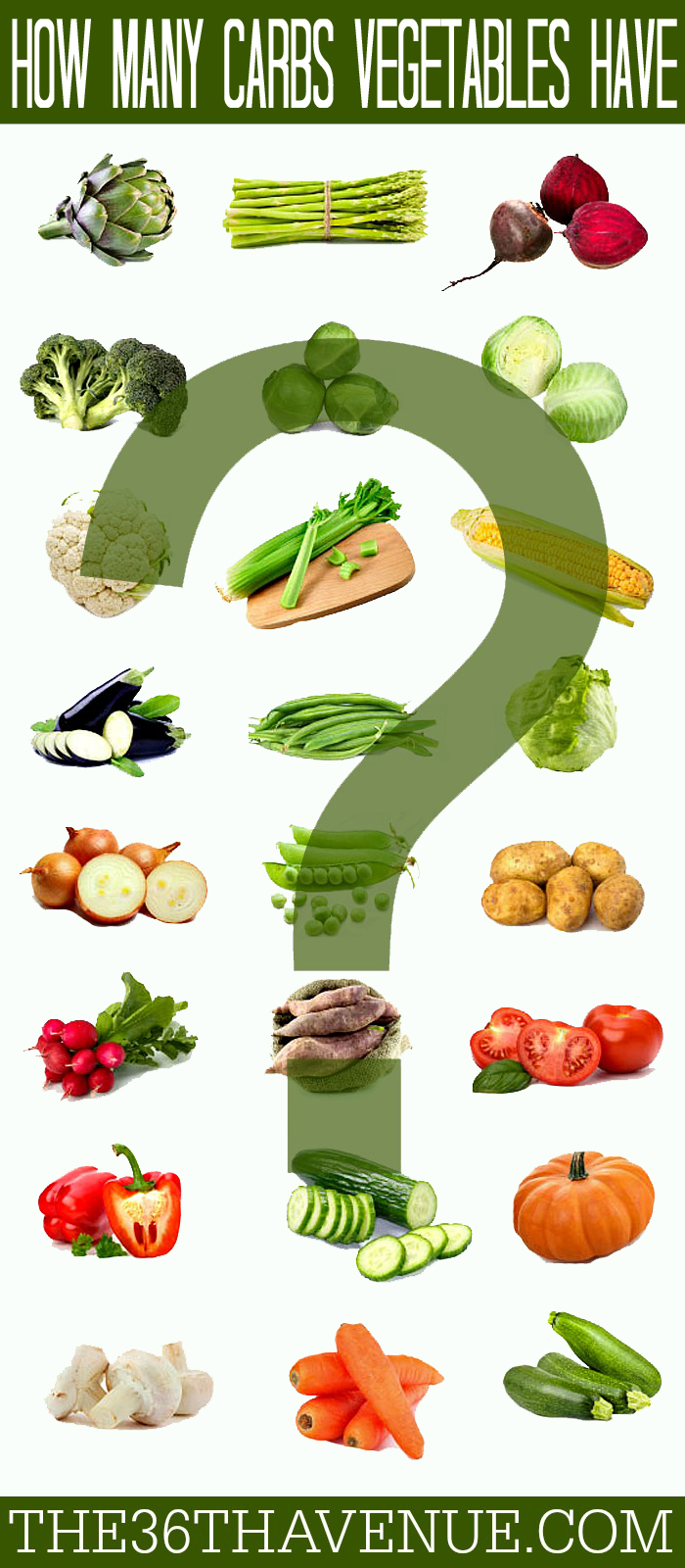 The 36th AVENUE | How many Carbs are in Vegetables? | The 36th AVENUE