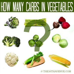 Low Carb Vegetables - How many carbs in veggies? the36thavenue.com